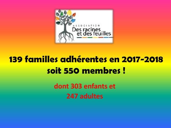 139 familles adhérentes en 2017-2018-page-001.jpg