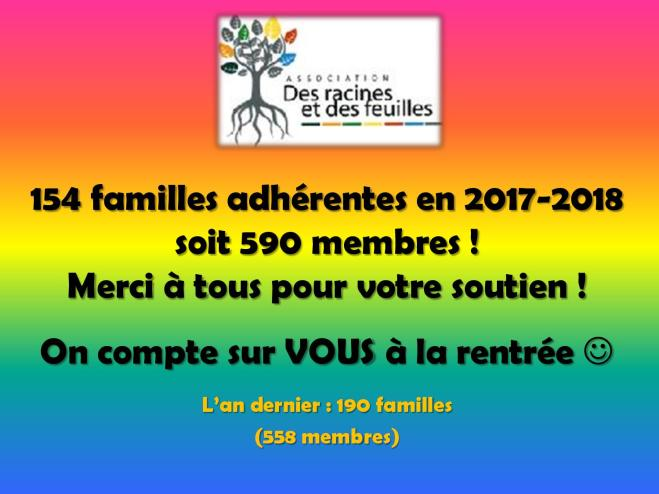 154 familles adhérentes en 2017-2018-page-001.jpg
